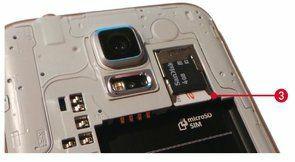 Carte Sim Micro SD