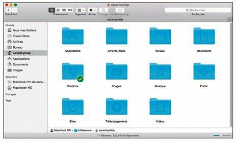 Votre dossier de départ regroupe tous vos dossiers et fichiers personnels sur le MacBook