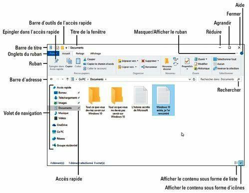 Terminologie des diverses parties d'une fenêtre de Windows.