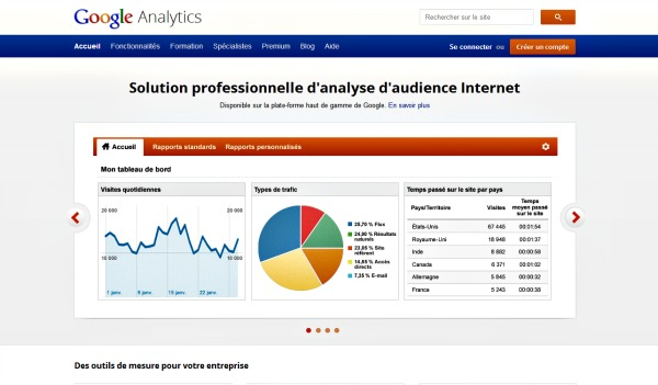 google analytics pour google sites