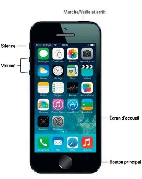 l'écran de l'iPhone 5