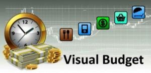 visual-budget