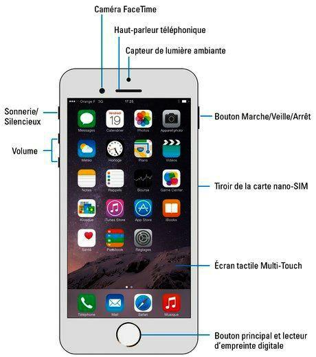 Micro Haut Parleur Iphone