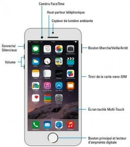 iPhone 6 face avant