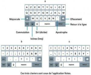Les trois présentations du clavier virtuel de l'iPhone