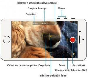 La caméra de l'iPhone 6
