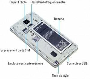 L'intérieur du Galaxy Note 4