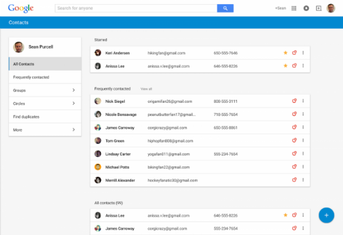 Les contacts dans inbox by Gmail