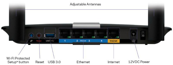 Routeur Linksys EA6350