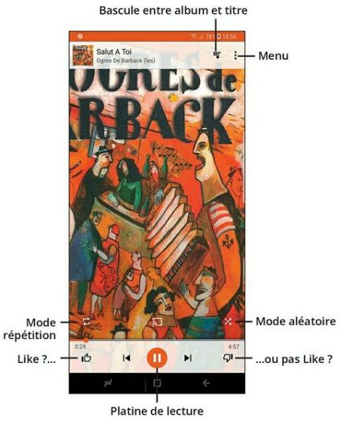 Une platine MP3 sur votre smartphone